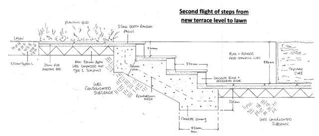 Construction drawing of main steps Lisa Cox Garden Designs