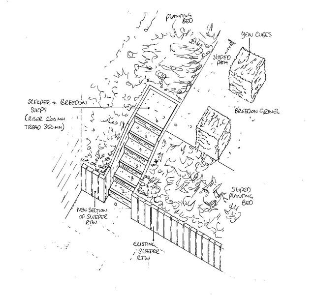 Isometric drawing steps Lisa Cox Garden Designs