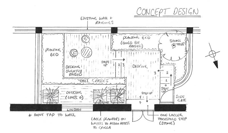 Garden-design-Milan-Lisa-Co