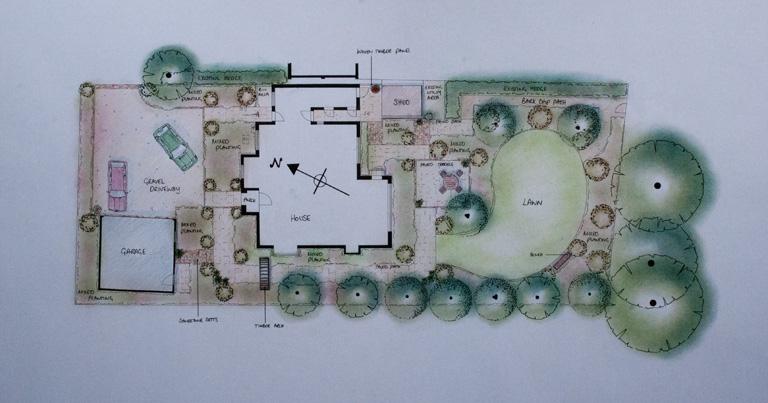 Lisa Cox   Lisa Cox Garden Designs