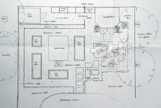 Concept Design Epsom Garden Lisa Cox