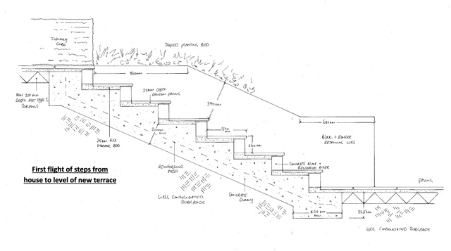 Construction drawing main steps Lisa Cox Garden Designs