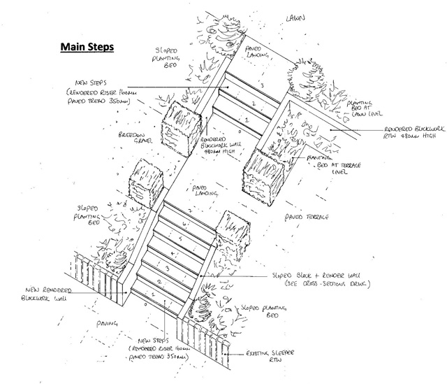 Isometric drawing of main steps Lisa Cox Garden Designs