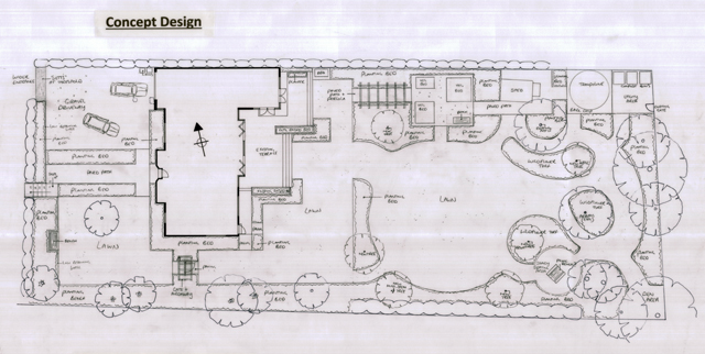 Concept Design for large family garden Lisa Cox Designs