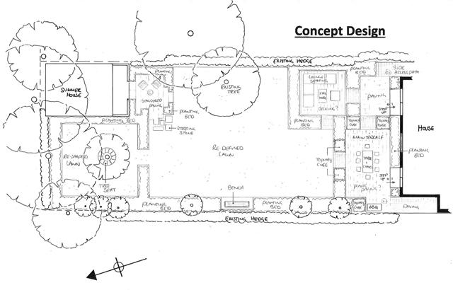 Concept Design Elstree Lisa Cox Garden Designs